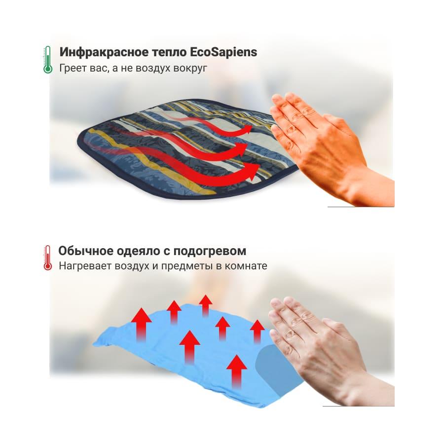 Согревай-ка электрогрелка (40 * 50 см)