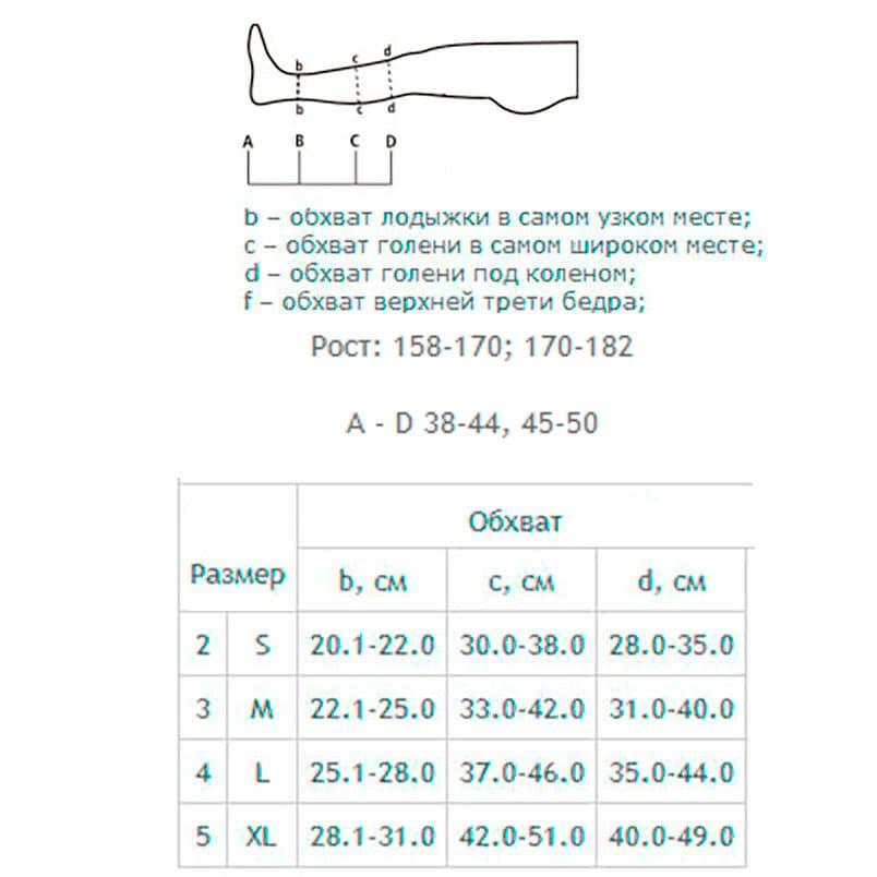Гольфы компрессионные профилактические (до 18 мм рт.ст./рост 158-170)№3 беж